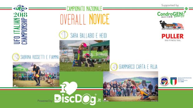 Ufo Italian Championship Campioni 2018 NOVICE: Sara Ballabio & Heidi